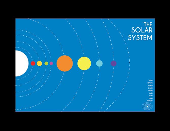The Solar System Infographic - lauraazzalini